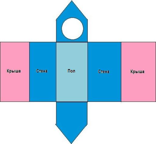 Схема домика для собаки